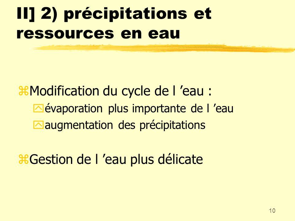 II] 2) précipitations et ressources en eau